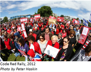 Code Red Rally