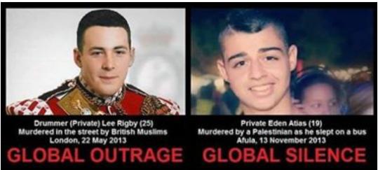 Global silence